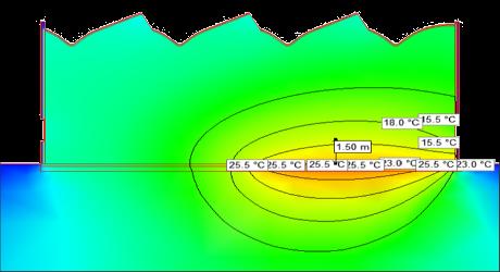 Simulazione Flussi Termici Capannone