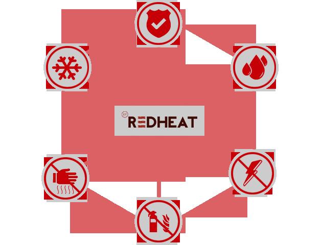 REDHEAT Infografic